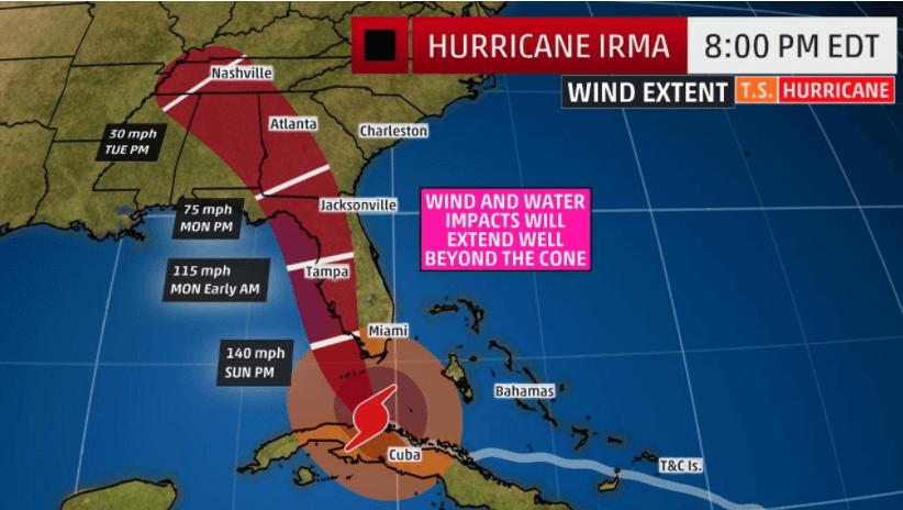Hurricane Irma 09.09.17